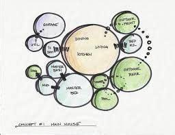 Research proposal landscape architecture design