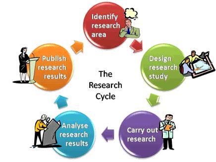 Architecture Research Paper